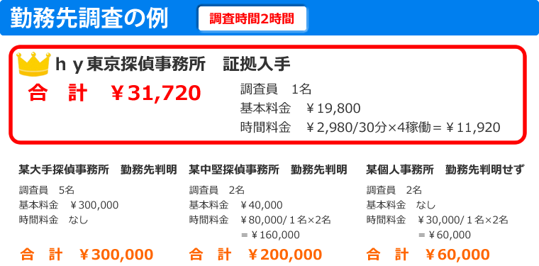 example_fee_kinmu